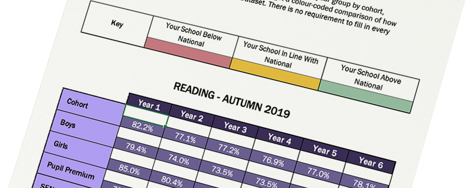 Free pupil progress benchmarking tool available to every primary school in the country